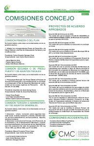 informe-de-gestion-concejo5